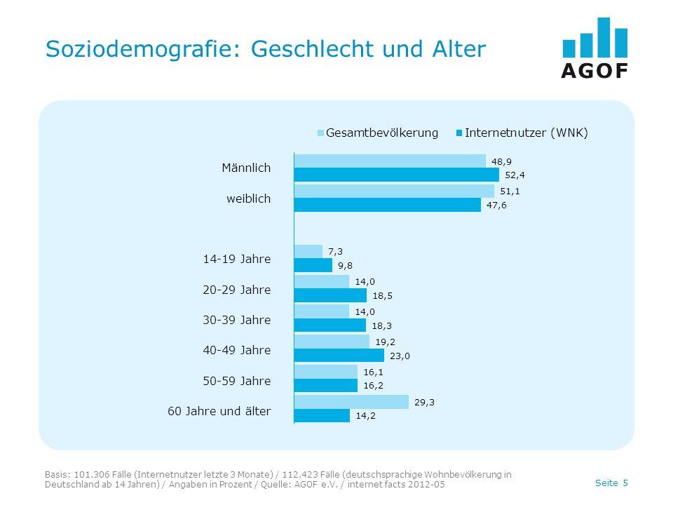 Seite 26 Vermarkter-Ranking: TOP 20 in einer durchschnittlichen Woche Basis: 101.306 Fälle (Internetnutzer letzte 3 Monate) / Angaben für eine durchschnittliche Woche im Untersuchungszeitraum März 2012 bis Mai 2012 / Quelle: AGOF e.V.