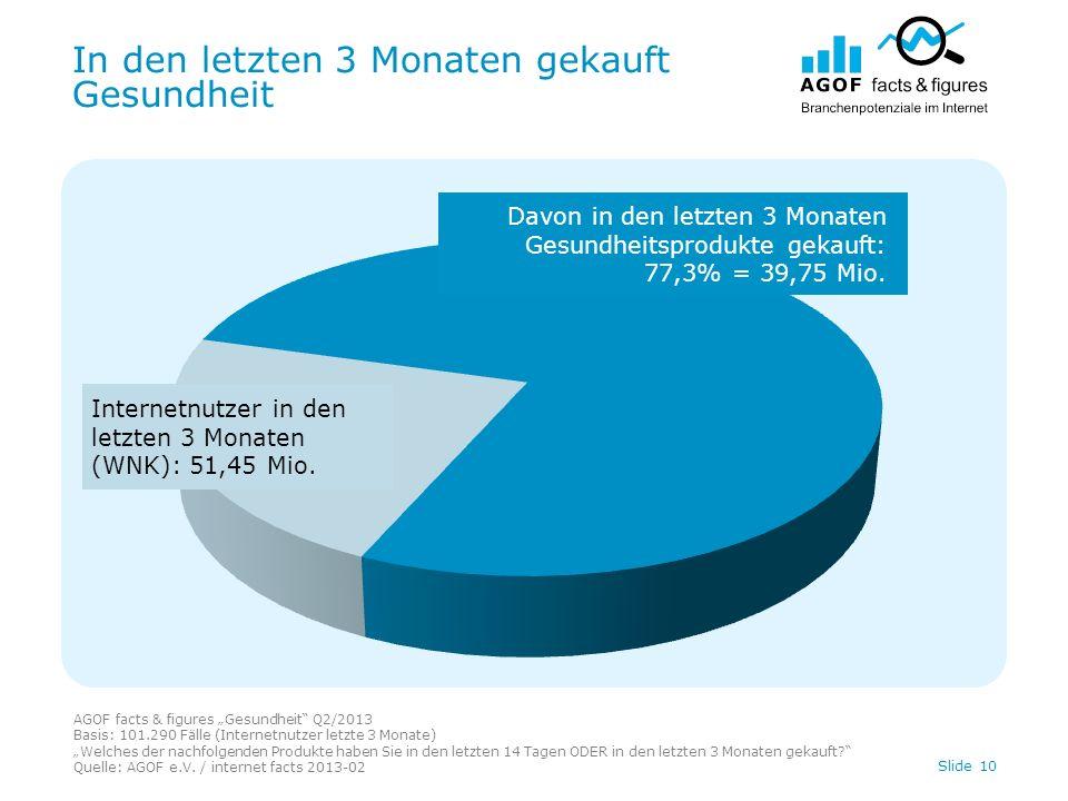 In den letzten 3 Monaten gekauft Gesundheit AGOF facts & figures Gesundheit Q2/2013 Basis: 101.290 Fälle (Internetnutzer letzte 3 Monate) Welches der nachfolgenden Produkte haben Sie in den letzten 14 Tagen ODER in den letzten 3 Monaten gekauft.