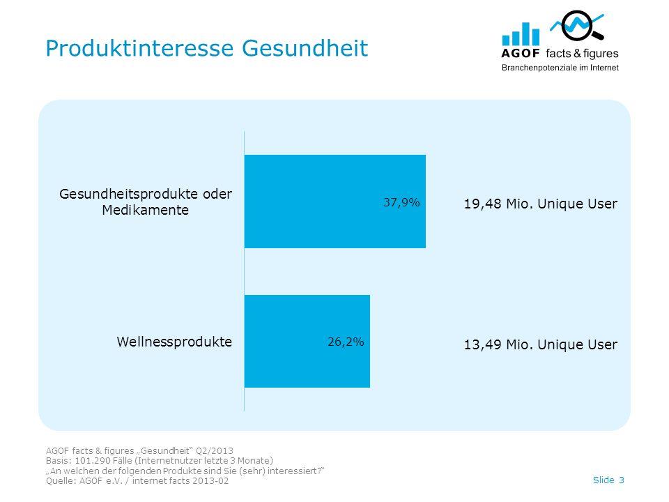 Online-Infosuche Gesundheit AGOF facts & figures Gesundheit Q2/2013 Basis: 101.290 Fälle (Internetnutzer letzte 3 Monate) Zu welchen der nachfolgenden Produkte haben Sie schon einmal Informationen im Internet gesucht.