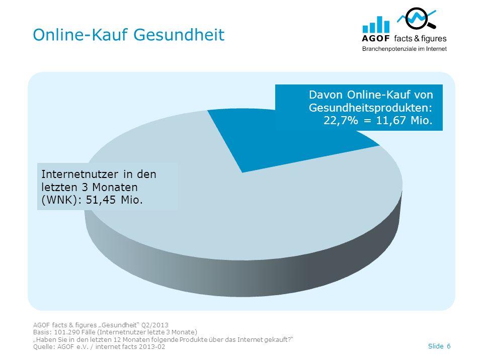 Online-Kauf Gesundheit AGOF facts & figures Gesundheit Q2/2013 Basis: 101.290 Fälle (Internetnutzer letzte 3 Monate) Haben Sie in den letzten 12 Monaten folgende Produkte über das Internet gekauft.