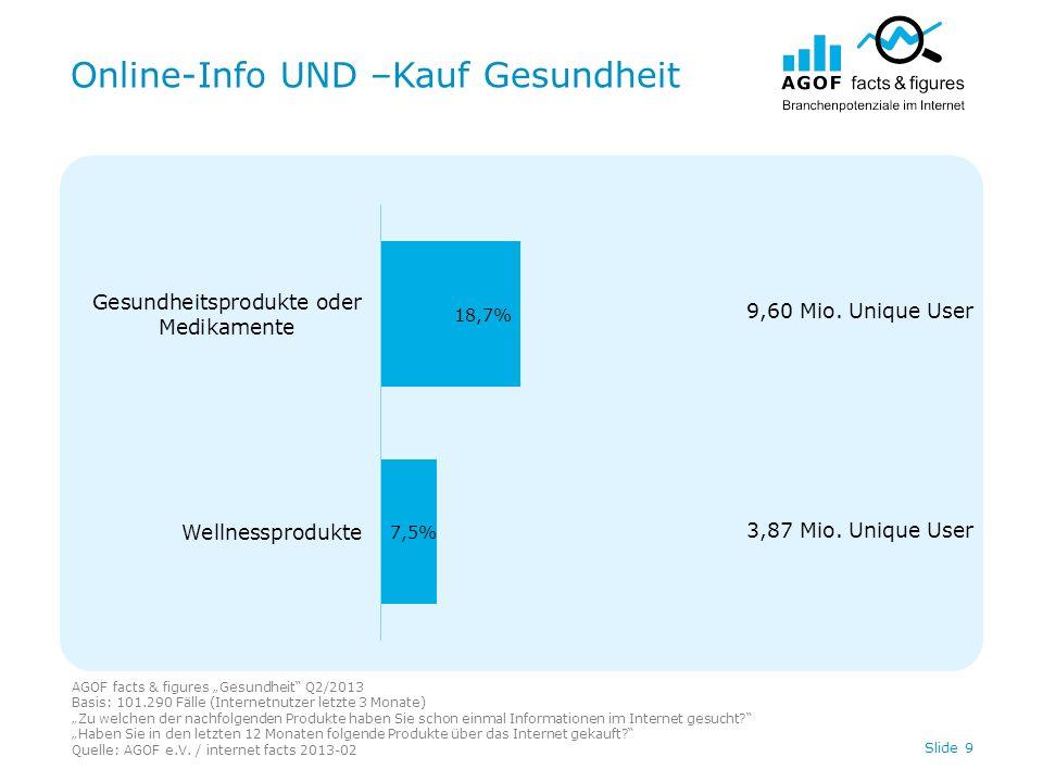Online-Info UND –Kauf Gesundheit AGOF facts & figures Gesundheit Q2/2013 Basis: 101.290 Fälle (Internetnutzer letzte 3 Monate) Zu welchen der nachfolgenden Produkte haben Sie schon einmal Informationen im Internet gesucht.