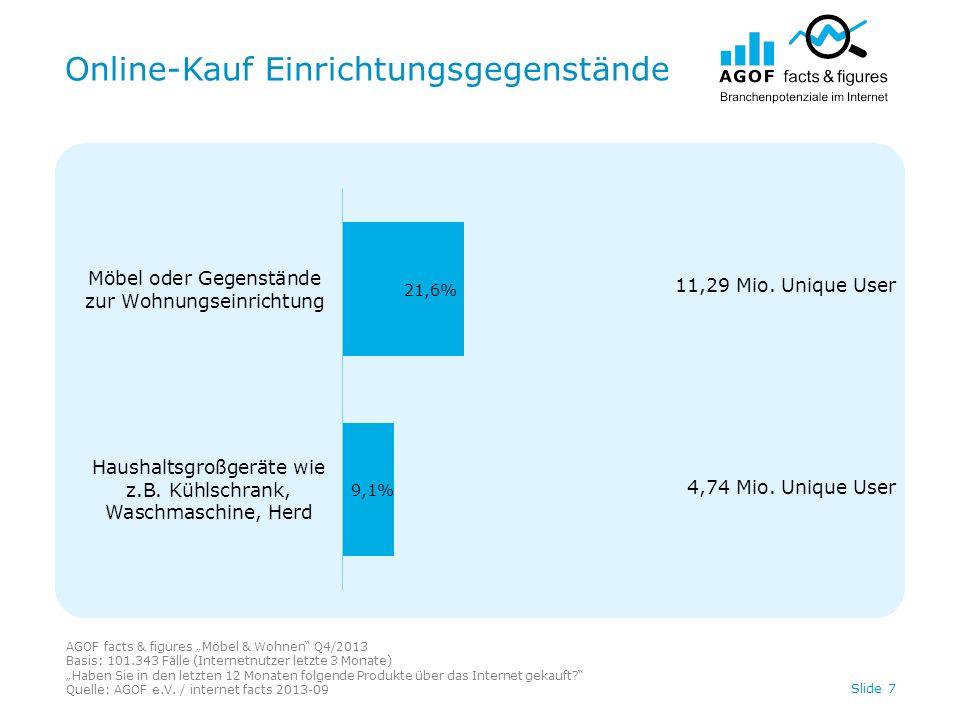 Online-Kauf Einrichtungsgegenstände AGOF facts & figures Möbel & Wohnen Q4/2013 Basis: 101.343 Fälle (Internetnutzer letzte 3 Monate) Haben Sie in den letzten 12 Monaten folgende Produkte über das Internet gekauft.