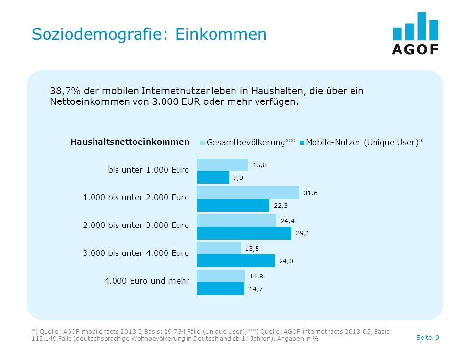 Seite 20 Top15 mobile-enabled Websites Wochenreichweite Basis: 29.734 Fälle (Unique User) Quelle: AGOF mobile facts 2013-I, durchschnittliche Woche im Monat, Medienauswahl: mobile-enabled Websites (MEW) Mobile-enabled WebsiteRang Reichweite (in %) Reichweite (in Tsd.) Gute Frage MEW17,72.000 BILD.de MEW25,01.302 Deutsche Telekom MEW34,41.137 SPIEGEL ONLINE MEW44,01.042 WETTER.com MEW53,3844 FOCUS MEW63,2836 CHEFKOCH.de MEW72,9764 WEB.DE MEW82,9757 DIE WELT MEW92,7690 GMX MEW102,4609 VODAFONE LIVE.