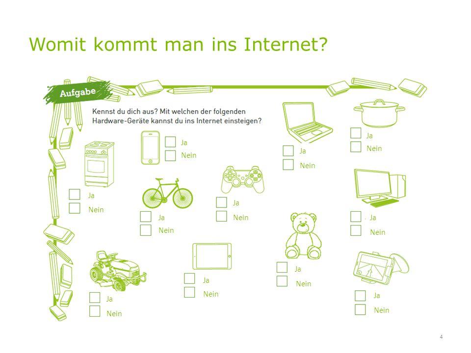 Womit kommt man ins Internet? 4 Ja Nein Ja Nein Ja Nein Ja Nein Ja Nein Ja Nein Ja Nein Ja Nein Ja Nein Ja Nein Ja Nein