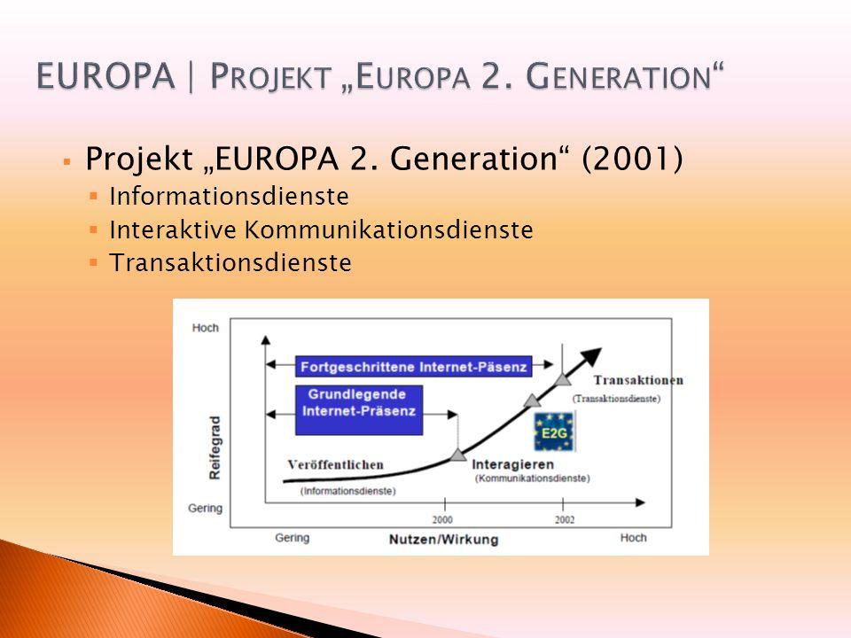 Projekt EUROPA 2.