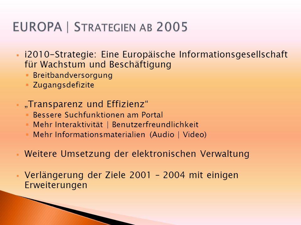 i2010-Strategie: Eine Europäische Informationsgesellschaft für Wachstum und Beschäftigung Breitbandversorgung Zugangsdefizite Transparenz und Effizienz Bessere Suchfunktionen am Portal Mehr Interaktivität | Benutzerfreundlichkeit Mehr Informationsmaterialien (Audio | Video) Weitere Umsetzung der elektronischen Verwaltung Verlängerung der Ziele 2001 – 2004 mit einigen Erweiterungen