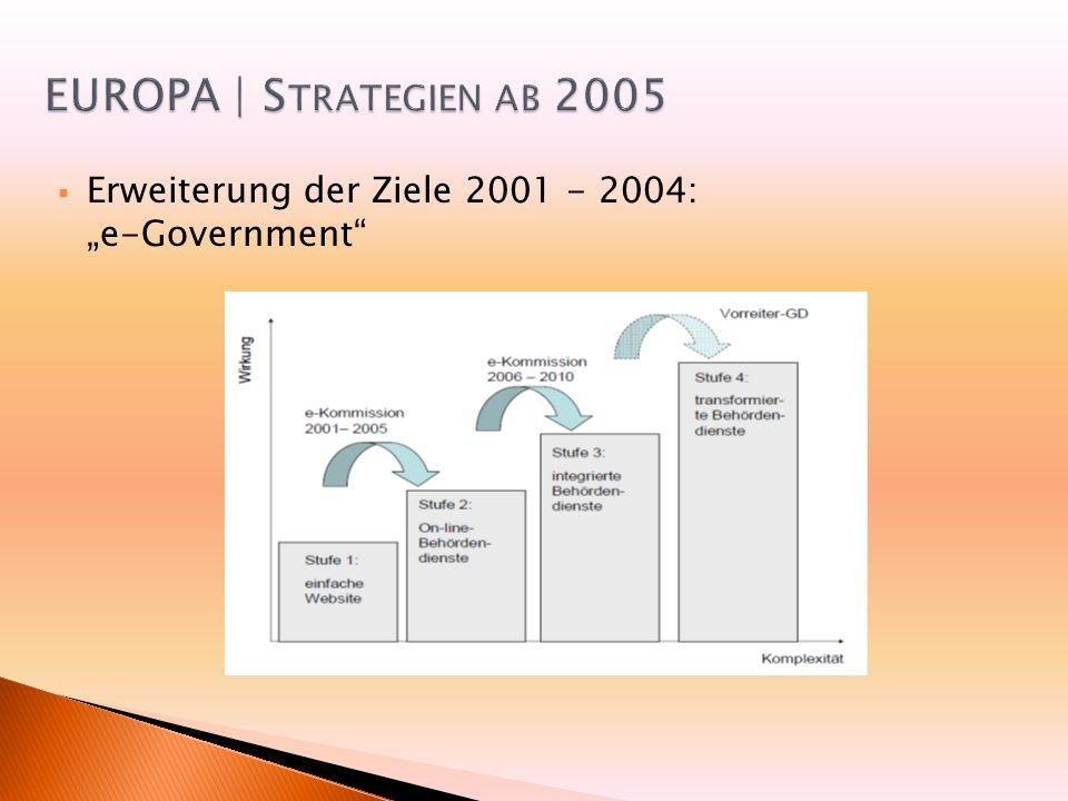 Erweiterung der Ziele 2001 - 2004: e-Government