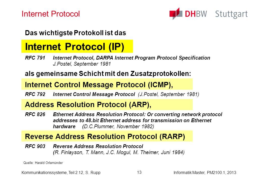 Kommunikationssysteme, Teil 2.12, S. RuppInformatik Master, PM2100.1, 2013 13 Internet Protocol Das wichtigste Protokoll ist das Internet Protocol (IP