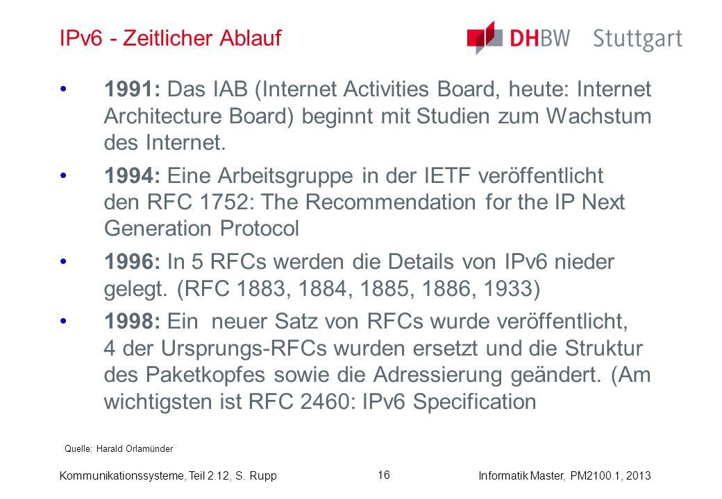Kommunikationssysteme, Teil 2.12, S. RuppInformatik Master, PM2100.1, 2013 16 IPv6 - Zeitlicher Ablauf Quelle: Harald Orlamünder 1991: Das IAB (Intern