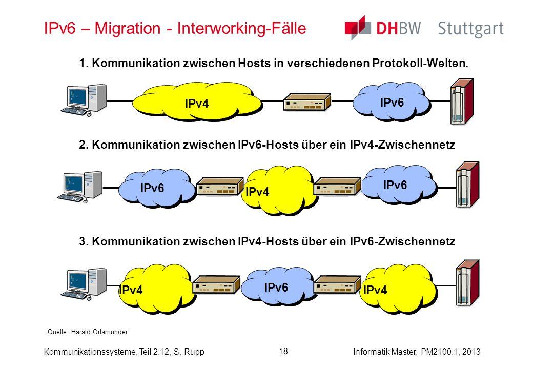 Kommunikationssysteme, Teil 2.12, S. RuppInformatik Master, PM2100.1, 2013 18 IPv6 – Migration - Interworking-Fälle Quelle: Harald Orlamünder IPv4 IPv