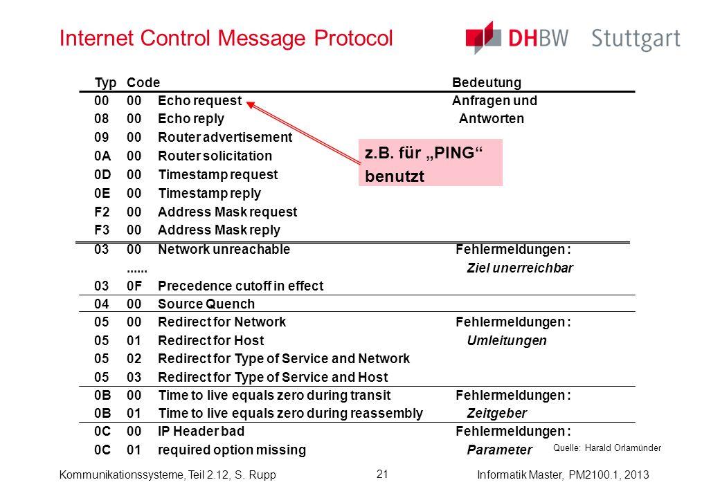 Kommunikationssysteme, Teil 2.12, S. RuppInformatik Master, PM2100.1, 2013 21 Internet Control Message Protocol Quelle: Harald Orlamünder TypCodeBedeu