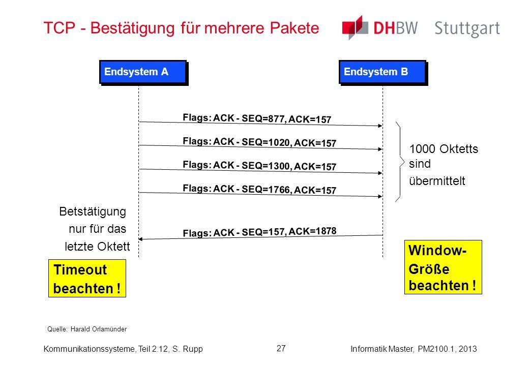 Kommunikationssysteme, Teil 2.12, S. RuppInformatik Master, PM2100.1, 2013 27 TCP - Bestätigung für mehrere Pakete Quelle: Harald Orlamünder Endsystem