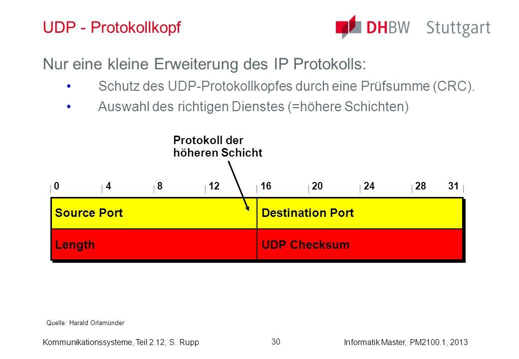 Kommunikationssysteme, Teil 2.12, S. RuppInformatik Master, PM2100.1, 2013 30 UDP - Protokollkopf Quelle: Harald Orlamünder Nur eine kleine Erweiterun