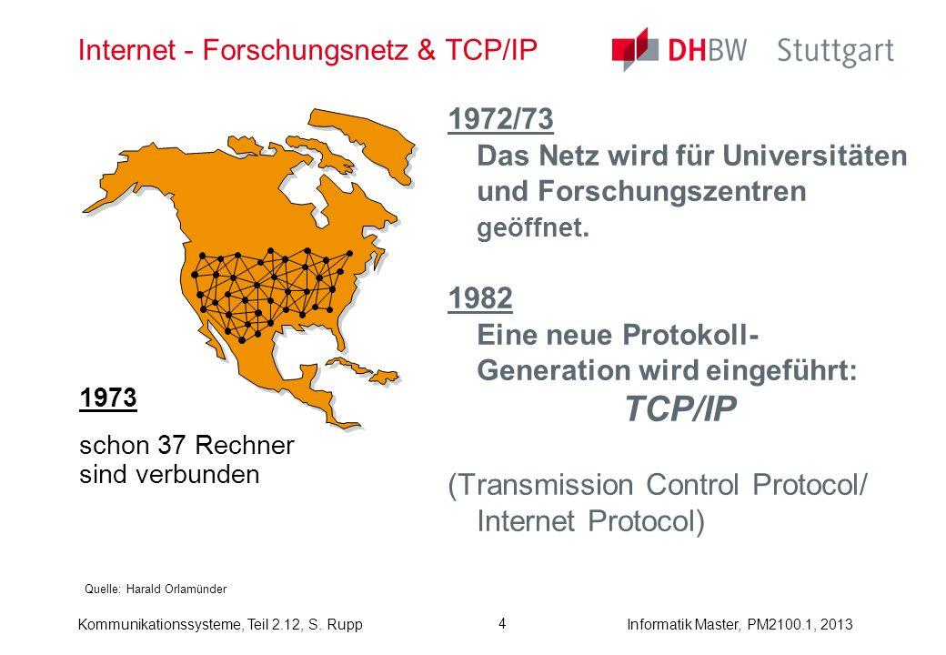 Kommunikationssysteme, Teil 2.12, S. RuppInformatik Master, PM2100.1, 2013 4 Internet - Forschungsnetz & TCP/IP 1972/73 Das Netz wird für Universitäte