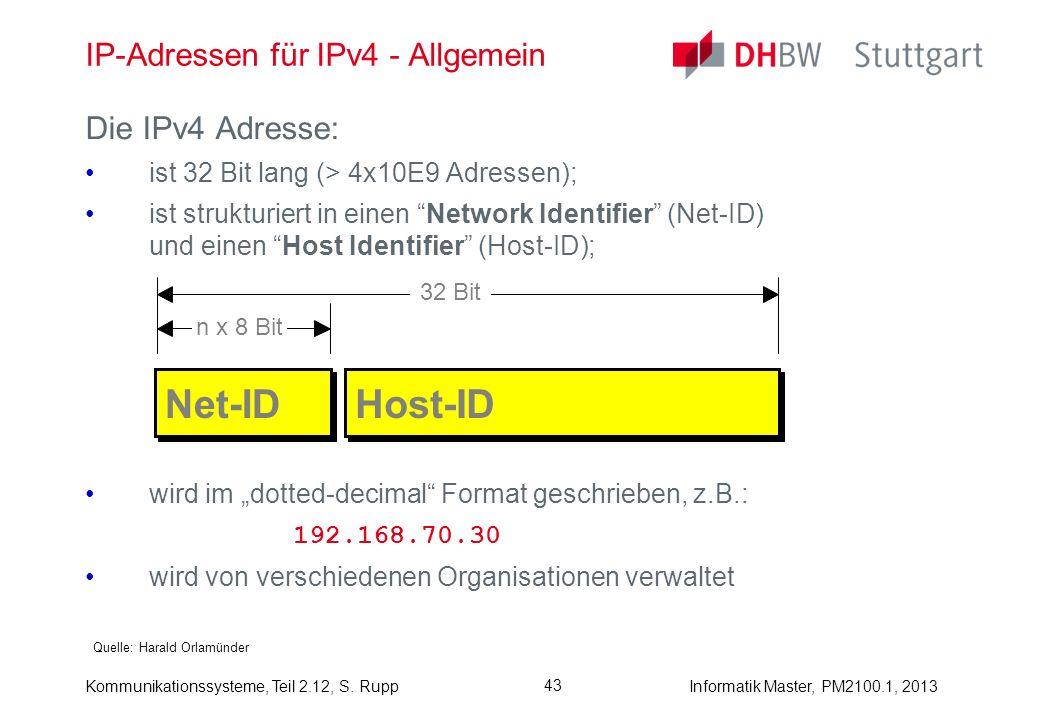 Kommunikationssysteme, Teil 2.12, S. RuppInformatik Master, PM2100.1, 2013 43 IP-Adressen für IPv4 - Allgemein Quelle: Harald Orlamünder Die IPv4 Adre