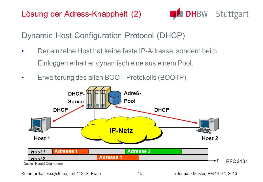 Kommunikationssysteme, Teil 2.12, S. RuppInformatik Master, PM2100.1, 2013 46 Lösung der Adress-Knappheit (2) Quelle: Harald Orlamünder Dynamic Host C