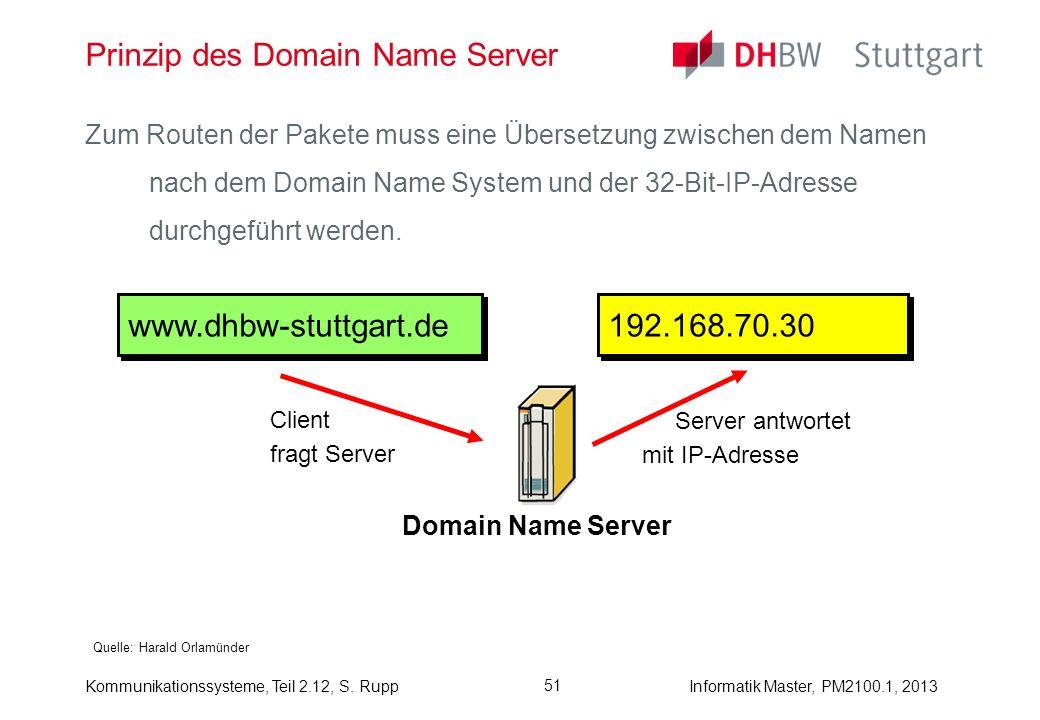 Kommunikationssysteme, Teil 2.12, S. RuppInformatik Master, PM2100.1, 2013 51 Prinzip des Domain Name Server Quelle: Harald Orlamünder Zum Routen der