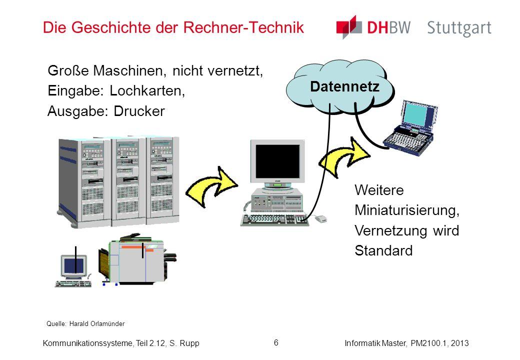 Kommunikationssysteme, Teil 2.12, S. RuppInformatik Master, PM2100.1, 2013 6 Die Geschichte der Rechner-Technik Quelle: Harald Orlamünder Große Maschi