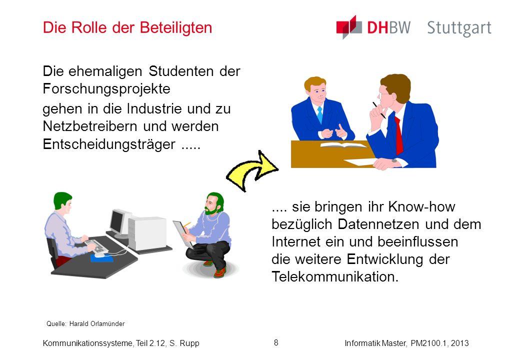 Kommunikationssysteme, Teil 2.12, S. RuppInformatik Master, PM2100.1, 2013 8 Die Rolle der Beteiligten Quelle: Harald Orlamünder.... sie bringen ihr K