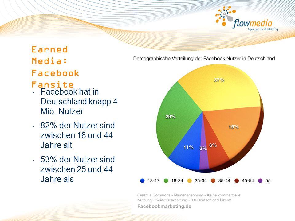 Earned Media: Facebook Fansite (c) flowmedia GmbH 2010 Facebook hat in Deutschland knapp 4 Mio.