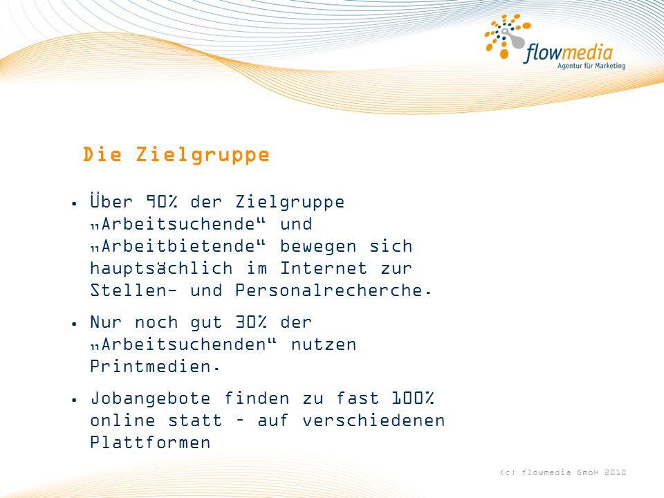 (c) flowmedia GmbH 2010 Plattformen nutzen. Pole Position sichern.