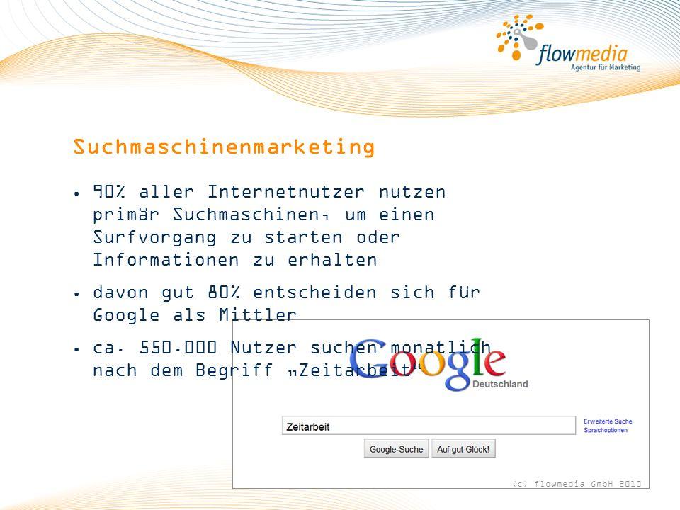 Suchmaschinenmarketing 90% aller Internetnutzer nutzen primär Suchmaschinen, um einen Surfvorgang zu starten oder Informationen zu erhalten davon gut 80% entscheiden sich für Google als Mittler ca.