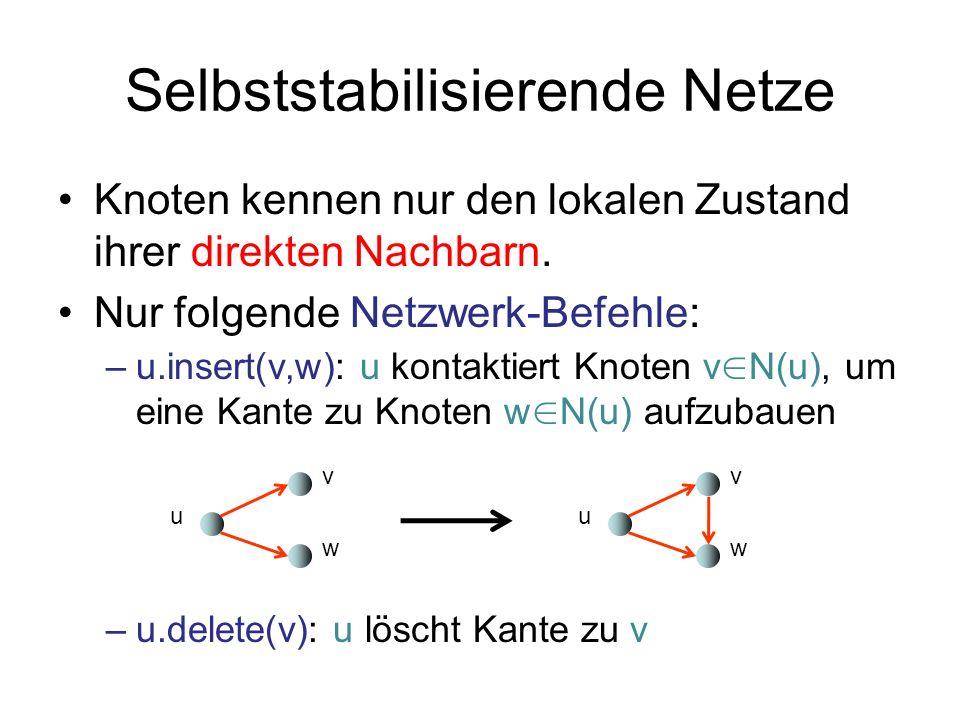 Selbststabilisierende Netze Knoten kennen nur den lokalen Zustand ihrer direkten Nachbarn.