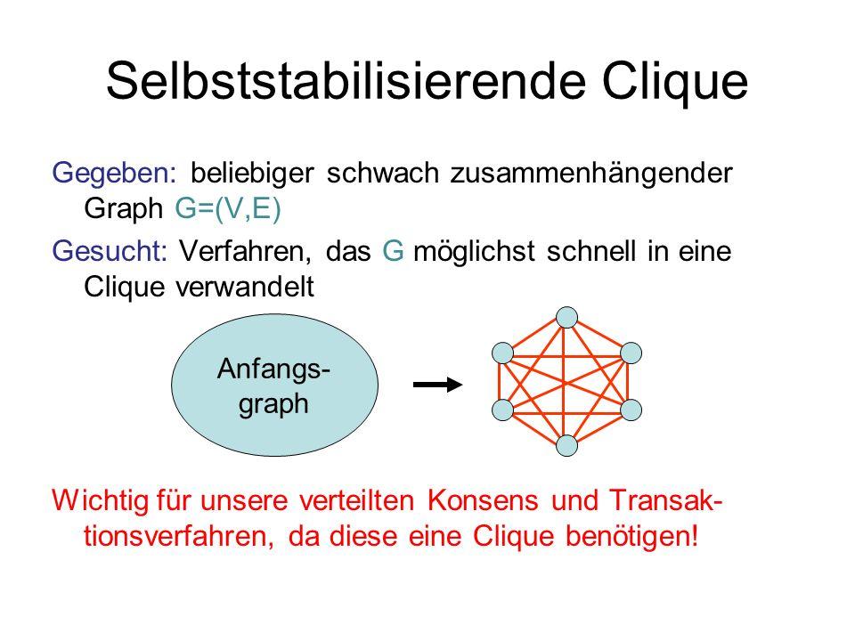 Selbststabilisierende Clique Gegeben: beliebiger schwach zusammenhängender Graph G=(V,E) Gesucht: Verfahren, das G möglichst schnell in eine Clique verwandelt Wichtig für unsere verteilten Konsens und Transak- tionsverfahren, da diese eine Clique benötigen.