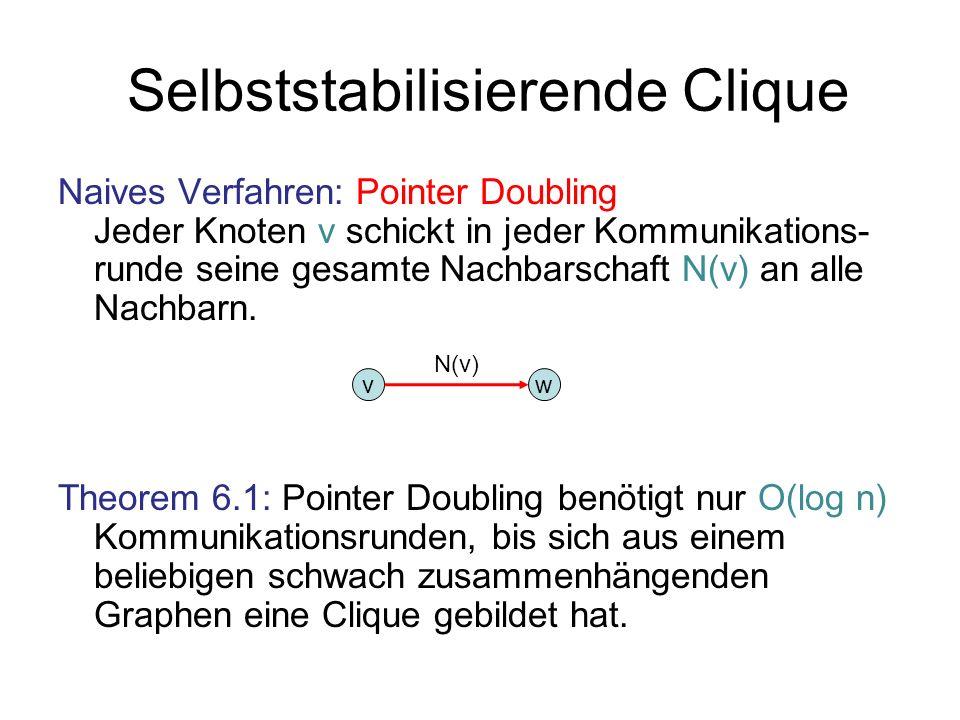 Selbststabilisierende Clique Naives Verfahren: Pointer Doubling Jeder Knoten v schickt in jeder Kommunikations- runde seine gesamte Nachbarschaft N(v) an alle Nachbarn.