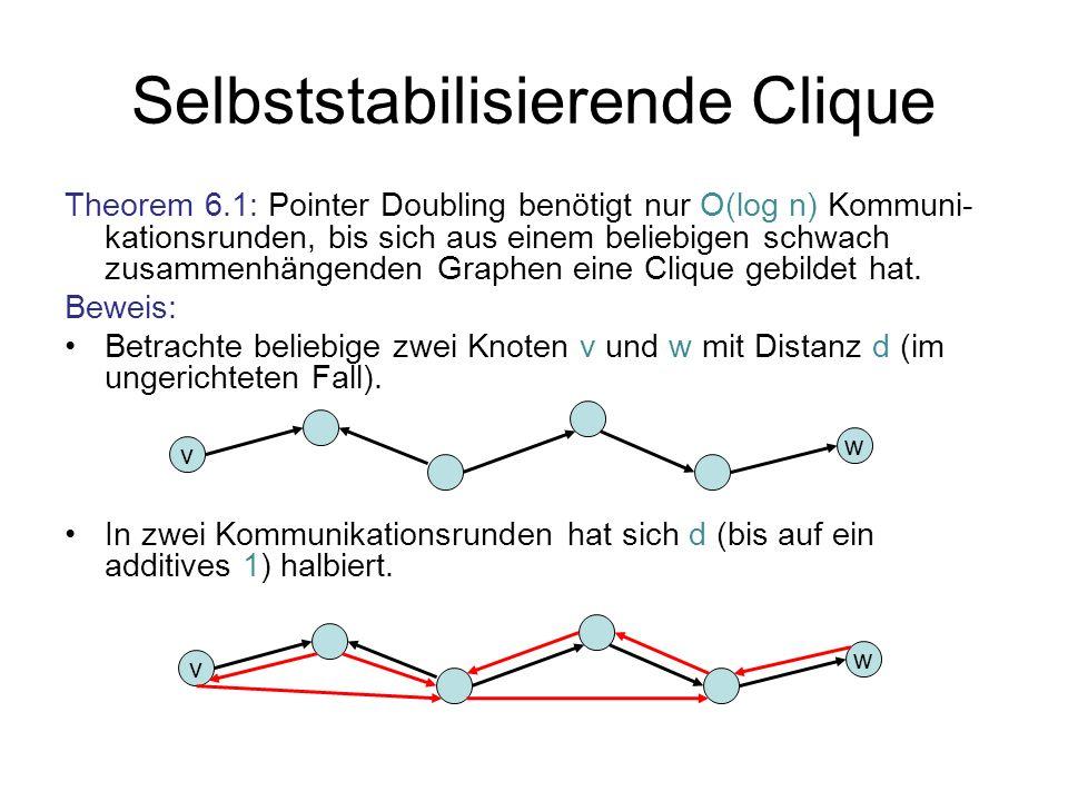Selbststabilisierende Clique Theorem 6.1: Pointer Doubling benötigt nur O(log n) Kommuni- kationsrunden, bis sich aus einem beliebigen schwach zusammenhängenden Graphen eine Clique gebildet hat.