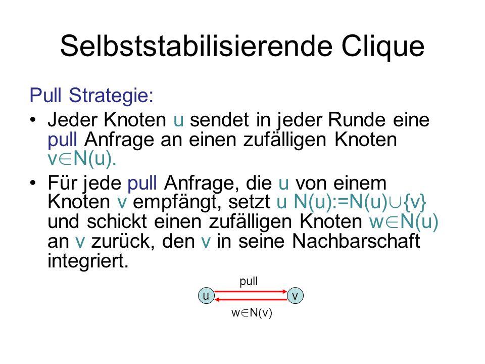 Selbststabilisierende Clique Pull Strategie: Jeder Knoten u sendet in jeder Runde eine pull Anfrage an einen zufälligen Knoten v N(u).