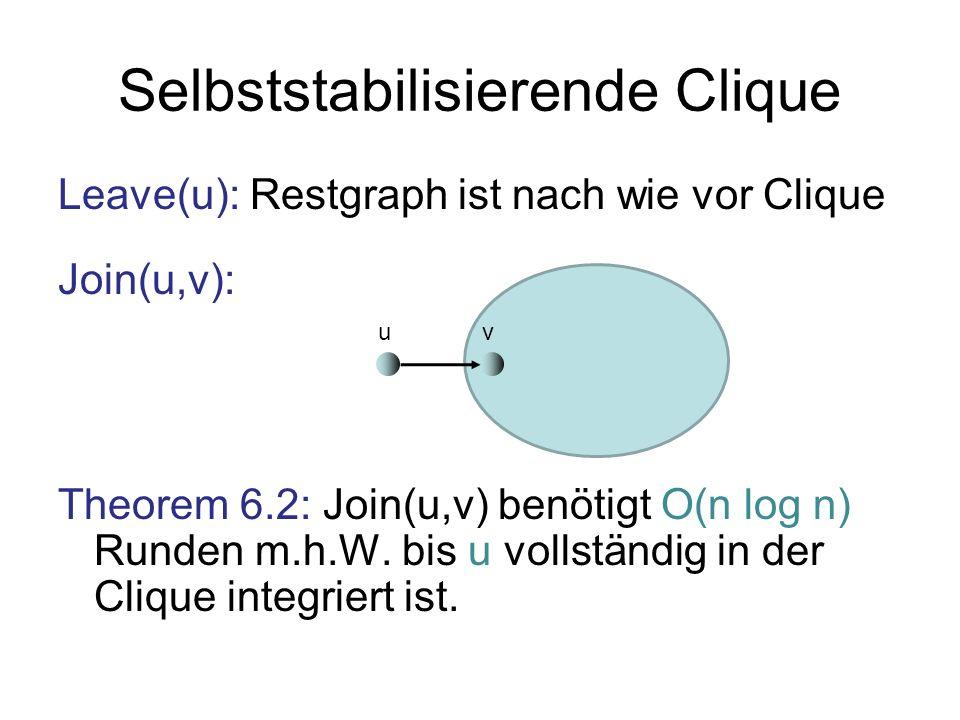 Selbststabilisierende Clique Leave(u): Restgraph ist nach wie vor Clique Join(u,v): Theorem 6.2: Join(u,v) benötigt O(n log n) Runden m.h.W.