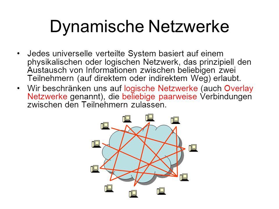 Selbststabilisierende Clique Definition 6.1: Ein vollständiger (gerichteter) Graph K n (oder kurz Clique) auf n Knoten ist ein Graph, in dem jedes Knotenpaar durch eine Kante in jeder Richtung verbunden ist.