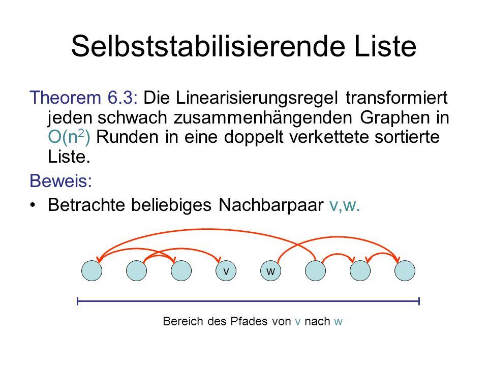 Selbststabilisierende Liste Theorem 6.3: Die Linearisierungsregel transformiert jeden schwach zusammenhängenden Graphen in O(n 2 ) Runden in eine doppelt verkettete sortierte Liste.