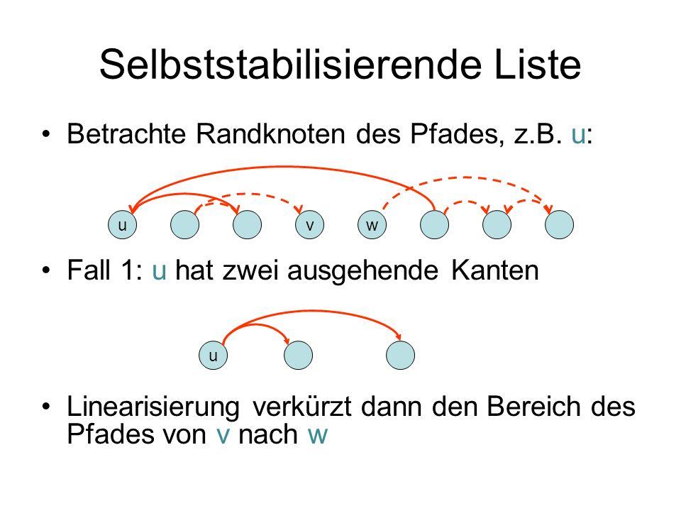 Selbststabilisierende Liste Betrachte Randknoten des Pfades, z.B.