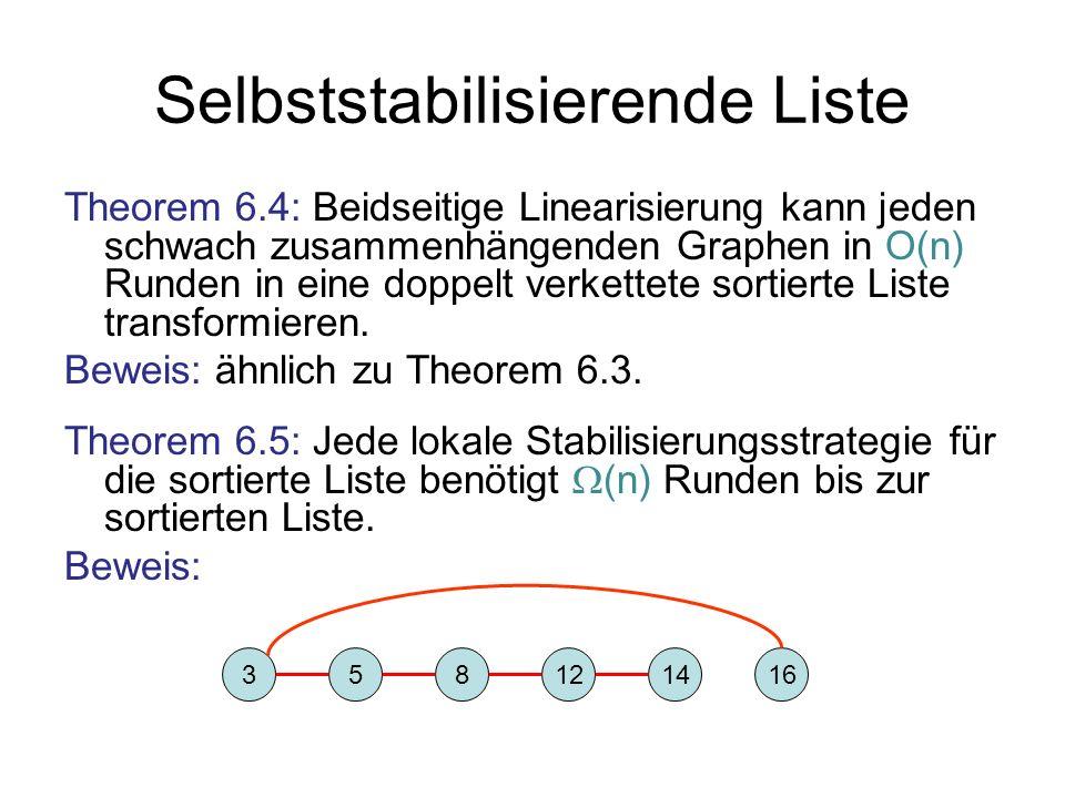 Selbststabilisierende Liste Theorem 6.4: Beidseitige Linearisierung kann jeden schwach zusammenhängenden Graphen in O(n) Runden in eine doppelt verkettete sortierte Liste transformieren.