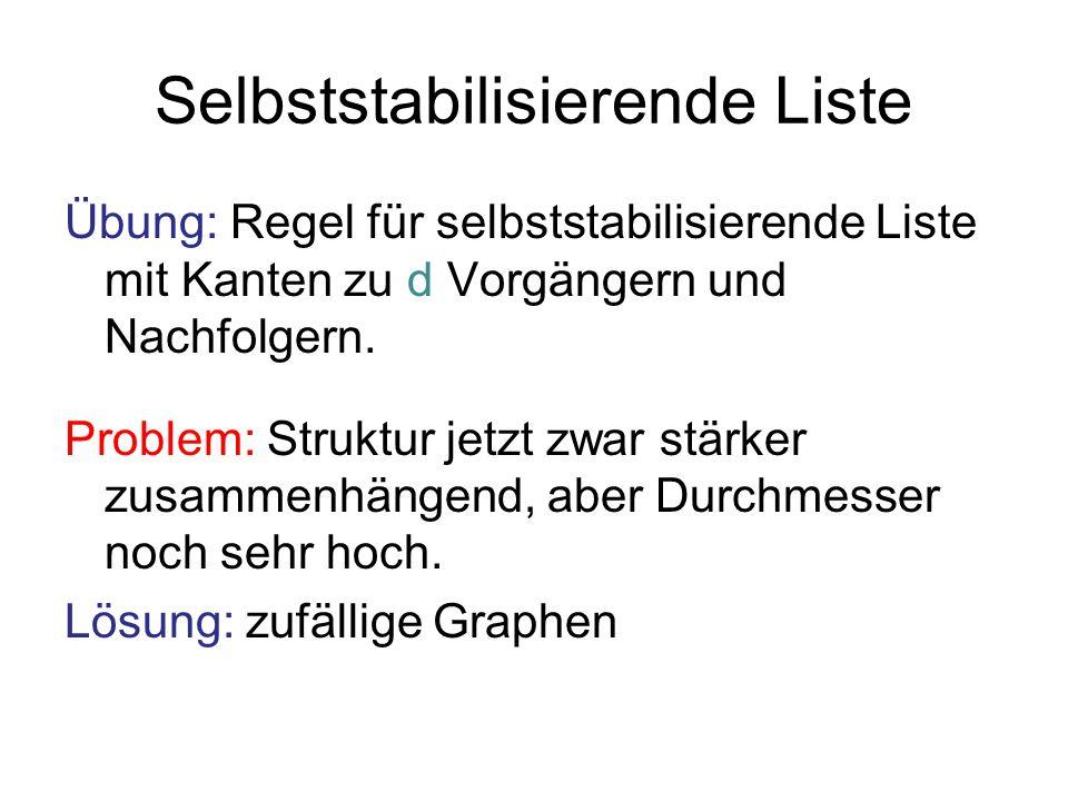 Selbststabilisierende Liste Übung: Regel für selbststabilisierende Liste mit Kanten zu d Vorgängern und Nachfolgern.