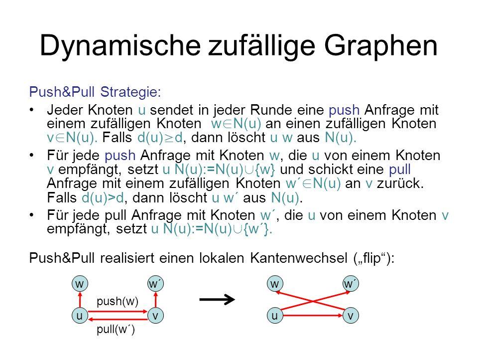 Dynamische zufällige Graphen Push&Pull Strategie: Jeder Knoten u sendet in jeder Runde eine push Anfrage mit einem zufälligen Knoten w N(u) an einen zufälligen Knoten v N(u).