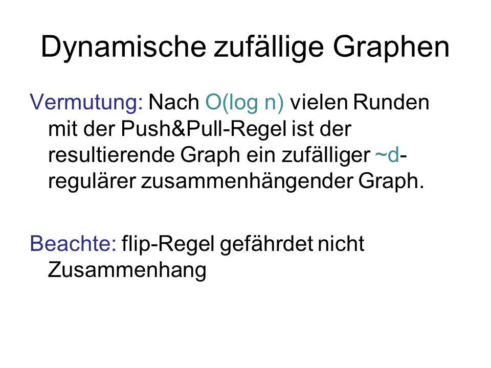 Dynamische zufällige Graphen Vermutung: Nach O(log n) vielen Runden mit der Push&Pull-Regel ist der resultierende Graph ein zufälliger ~d- regulärer zusammenhängender Graph.