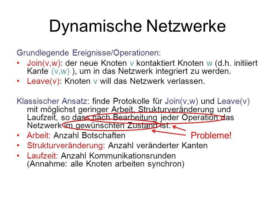 Dynamische Netzwerke Grundlegende Ereignisse/Operationen: Join(v,w): der neue Knoten v kontaktiert Knoten w (d.h.