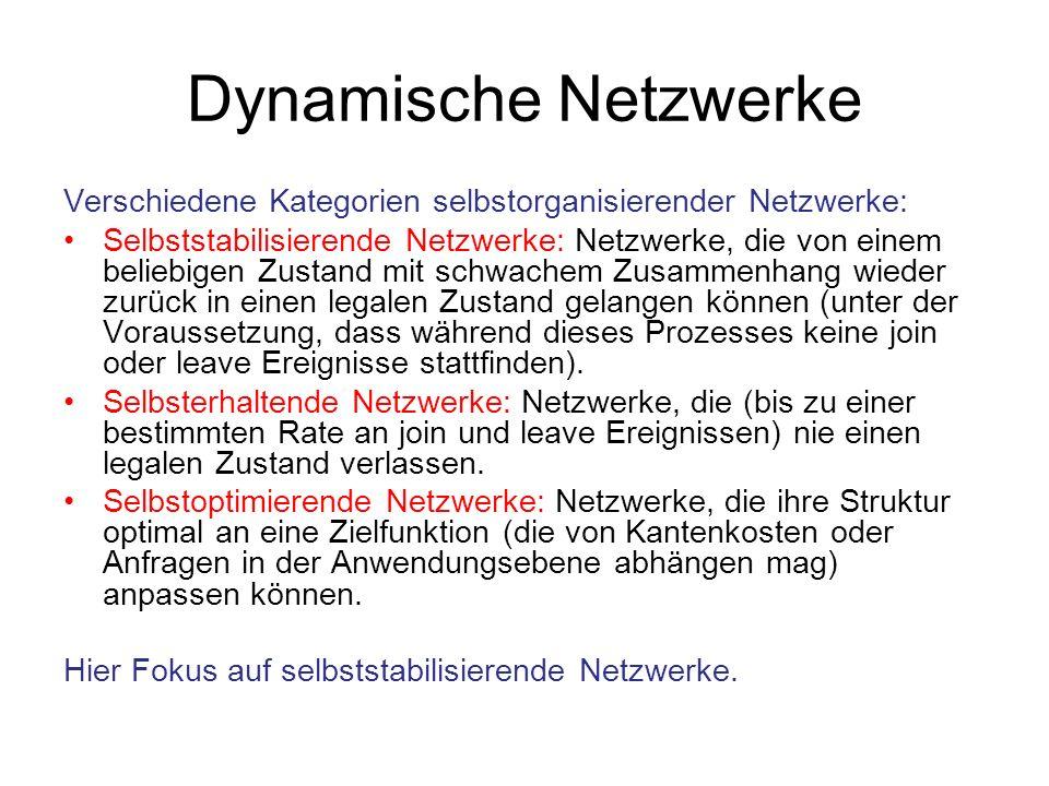Selbststabilisierende Netze Problem: finde geeignete lokale Regeln, so dass das Netz von jedem Zustand mit schwachem Zusammenhang in einen legalen Zustand zurückkehren kann.