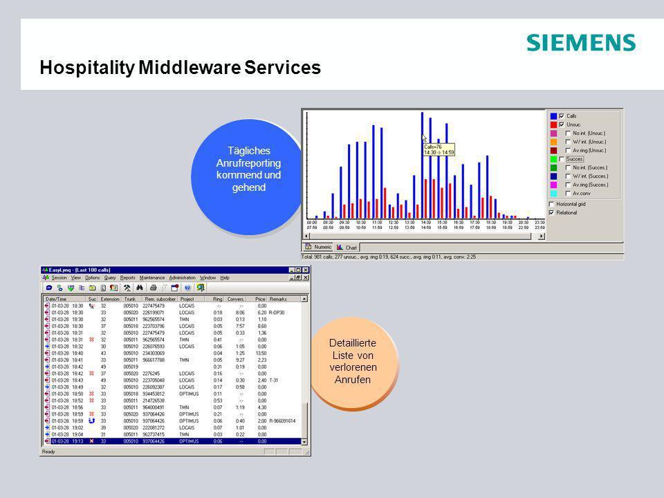 Tägliches Anrufreporting kommend und gehend Detaillierte Liste von verlorenen Anrufen Hospitality Middleware Services