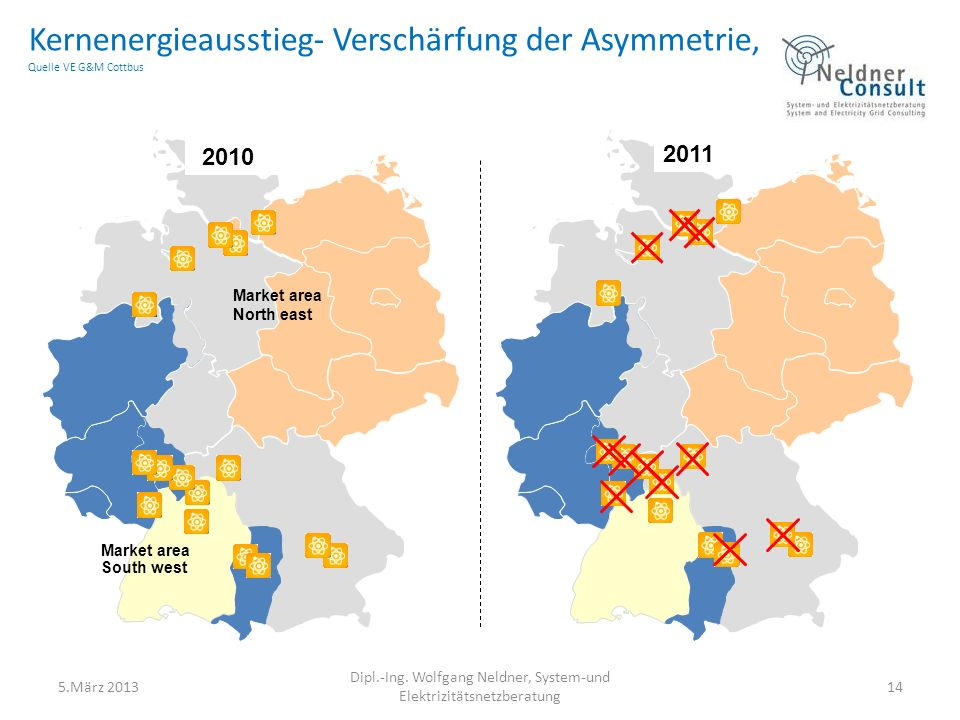 5.März 2013 Dipl.-Ing. Wolfgang Neldner, System-und Elektrizitätsnetzberatung Kernenergieausstieg- Verschärfung der Asymmetrie, Quelle VE G&M Cottbus