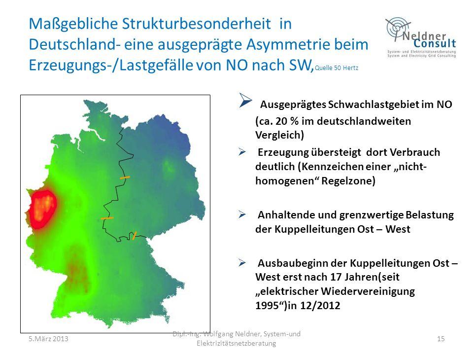 Maßgebliche Strukturbesonderheit in Deutschland- eine ausgeprägte Asymmetrie beim Erzeugungs-/Lastgefälle von NO nach SW, Quelle 50 Hertz Ausgeprägtes