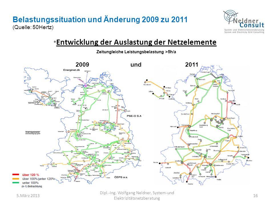 Entwicklung der Auslastung der Netzelemente Zeitungleiche Leistungsbelastung >5h/a 2009und2011 Dipl.-Ing. Wolfgang Neldner, System-und Elektrizitätsne