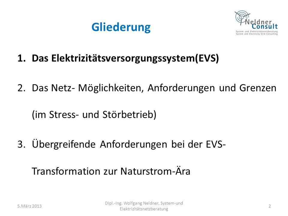 Gliederung 1.Das Elektrizitätsversorgungssystem(EVS) 2.Das Netz- Möglichkeiten, Anforderungen und Grenzen (im Stress- und Störbetrieb) 3.Übergreifende Anforderungen bei der EVS- Transformation zur Naturstrom-Ära 5.März 20132 Dipl.-Ing.