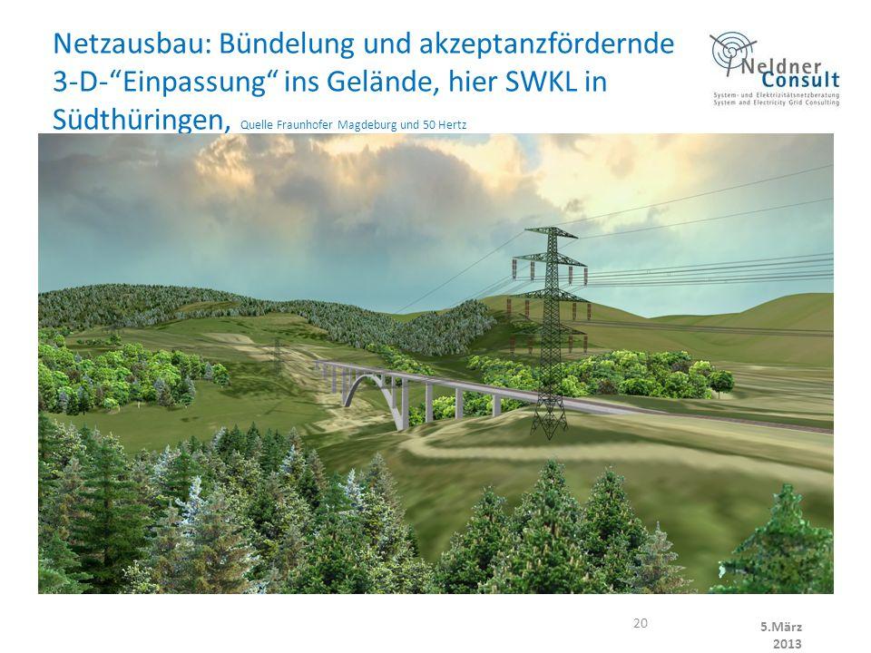 Netzausbau: Bündelung und akzeptanzfördernde 3-D-Einpassung ins Gelände, hier SWKL in Südthüringen, Quelle Fraunhofer Magdeburg und 50 Hertz 5.März 2013 Dipl.-Ing.