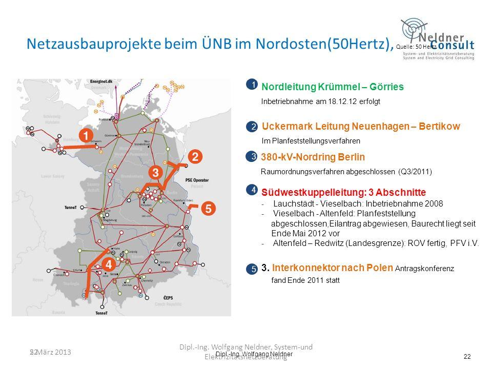 22 Netzausbauprojekte beim ÜNB im Nordosten(50Hertz), Quelle: 50 Hertz 380-kV-Nordring Berlin Raumordnungsverfahren abgeschlossen (Q3/2011) Uckermark