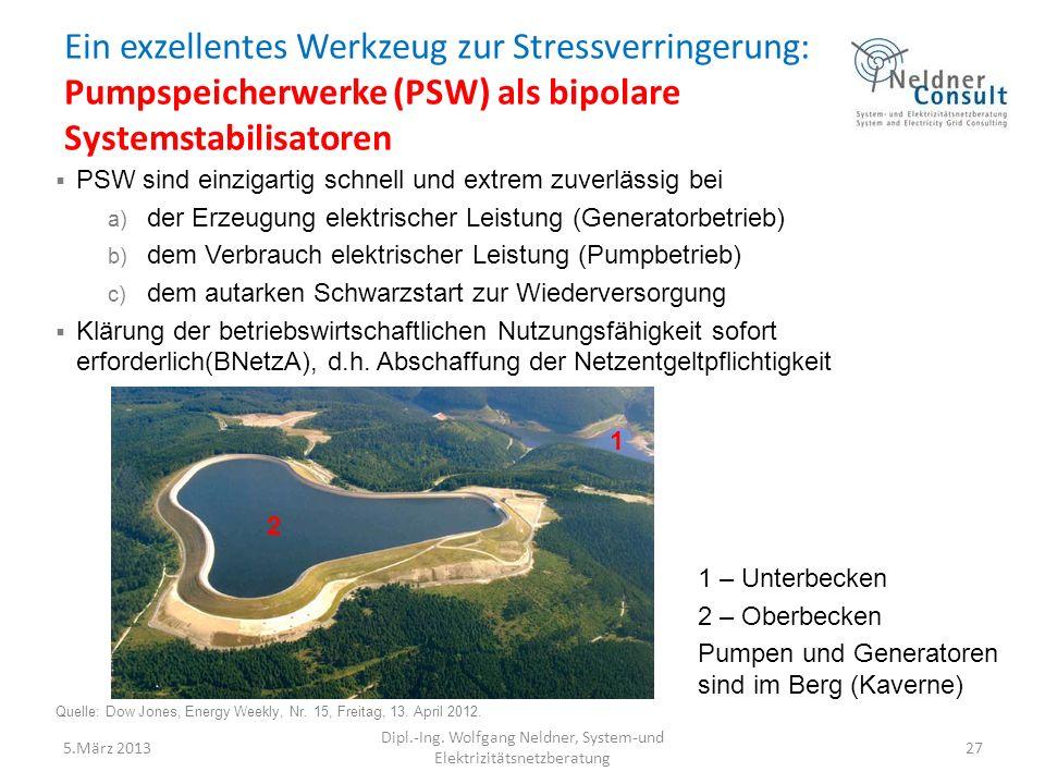 Ein exzellentes Werkzeug zur Stressverringerung: Pumpspeicherwerke (PSW) als bipolare Systemstabilisatoren 5.März 2013 Dipl.-Ing. Wolfgang Neldner, Sy