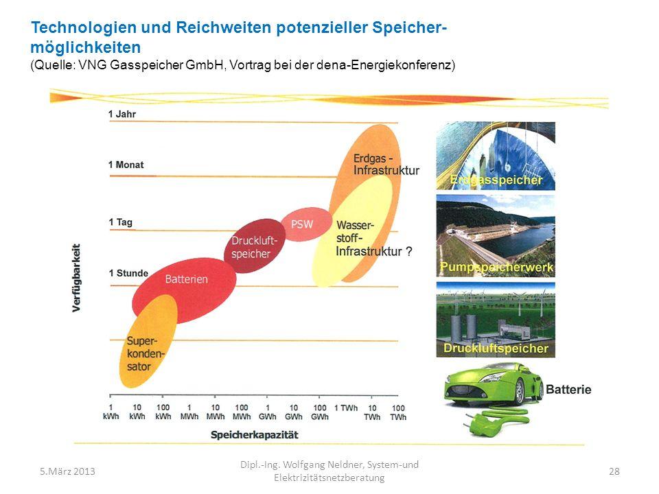 5.März 2013 Dipl.-Ing. Wolfgang Neldner, System-und Elektrizitätsnetzberatung 28 Technologien und Reichweiten potenzieller Speicher- möglichkeiten (Qu